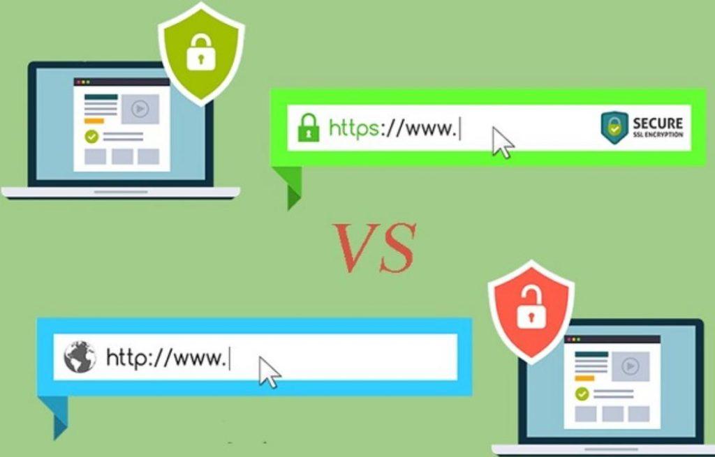 Phương thức hoạt động giữa http và https